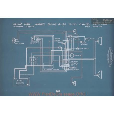 Kline Kar B4 40 6 50 60 C4 30 Schema Electrique 1913 1914