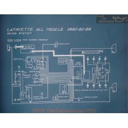 Lafayette All Models Schema Electrique 1920 1921 1922