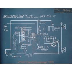 Lexington O Schema Electrique 1916 1917