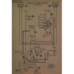 Liberty 10b Schema Electrique 1919 Wagner V2