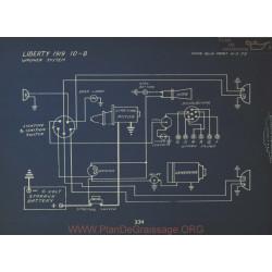 Liberty 10b Schema Electrique 1919 Wagner