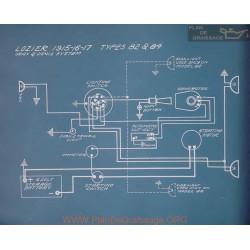 Lozier 82 84 Schema Electrique 1915 1916 1917