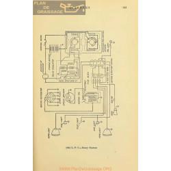Lpc Schema Electrique 1915 Remy