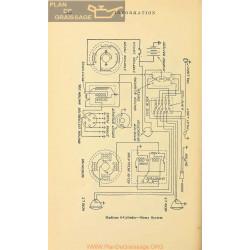 Madison 6cyl Schema Electrique Remy