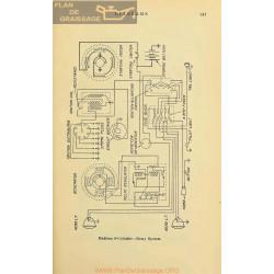 Madison 8cyl Schema Electrique Remy