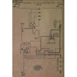 Maibohm A 4cyl Schema Electrique 1917 1918 1919 Disco