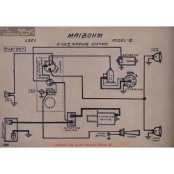 Maibohm B 6volt Schema Electrique 1920 Wagner