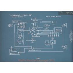 Maibohm B Schema Electrique 1918 V2