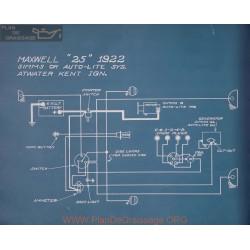Maxwell 25 Schema Electrique 1922