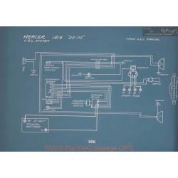Mercer 22 70 Schema Electrique 1916 V2