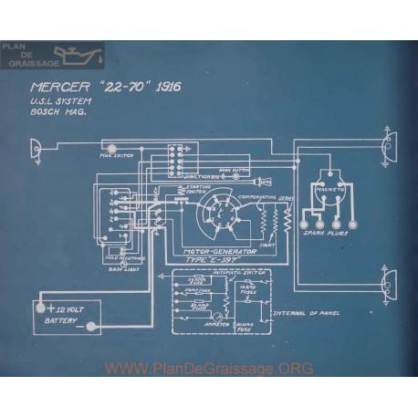 Mercer 22 70 Schema Electrique 1916