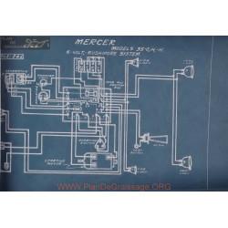 Mercer 35g 35h 35k 6volt Schema Electrique 1914 Rushmore