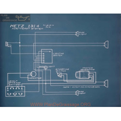 Metz 22 Schema Electrique 1914