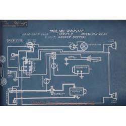 Moline E Knight Mk40 Mk50 6volt Schema Electrique 1916 1917 1918 Wagner