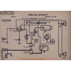 Moline Knight J R 6volt Schema Electrique 1920 Wagner V2
