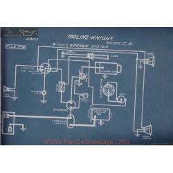 Moline Knight J R 6volt Schema Electrique 1920 Wagner