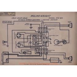 Moline Knight Mk40 6volt Schema Electrique 1912 1913 1914 Ward Leonard V2