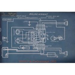 Moline Knight Mk40 6volt Schema Electrique 1912 1913 1914 Ward Leonard