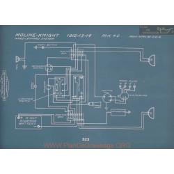 Moline Knight Mk40 Schema Electrique 1912 1913 1914