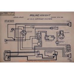 Moline Knight Mk50 12volt Schema Electrique 1914 1915 Wagner V2