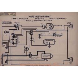 Moline Knight Serie2 Mk40 Mk50 6volt Schema Electrique 1916 1917 1918 Wagner