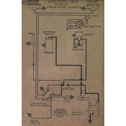 Monitor Schema Electrique 1919 Dyneto V2