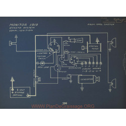 Monitor Schema Electrique 1919 Dyneto