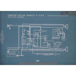 Monroe 4 5 6 Schema Electrique 1917 1918