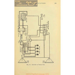 Monroe Cars Schema Electrique Autolite