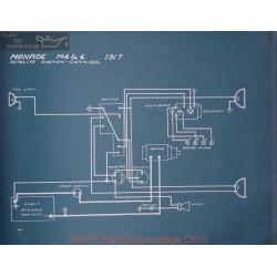 Monroe M4 M6 Schema Electrique 1917
