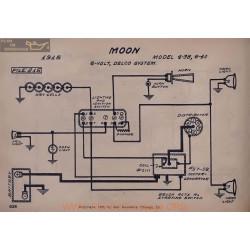 Moon 4 38 6 40 6volt Schema Electrique 1915 Delco V2