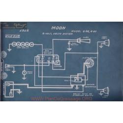 Moon 4 38 6 40 6volt Schema Electrique 1915 Delco