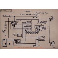 Moon 42 50 6 6volt Schema Electrique 1914 Delco
