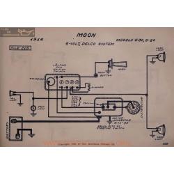 Moon 6 30 6 40 6volt Schema Electrique 1916 Delco