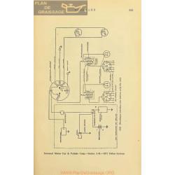 National Ak Schema Electrique 1917 Delco