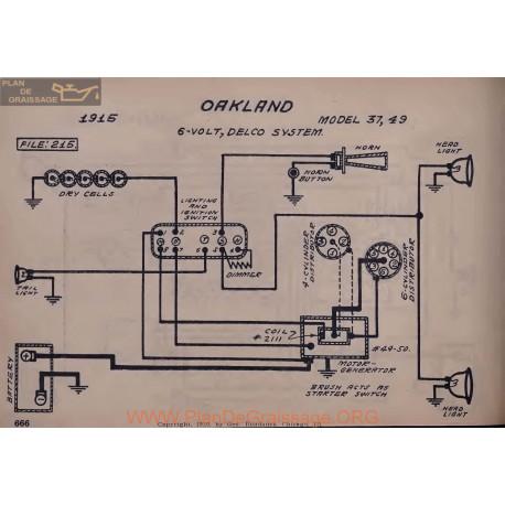 Oakland 31 49 6volt Schema Electrique 1915 Delco