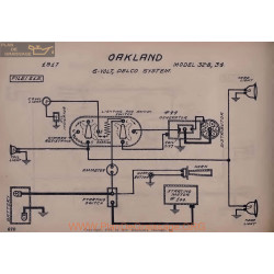 Oakland 32b 34 6volt Schema Electrique 1917 Delco V2