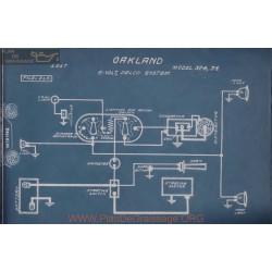 Oakland 32b 34 6volt Schema Electrique 1917 Delco