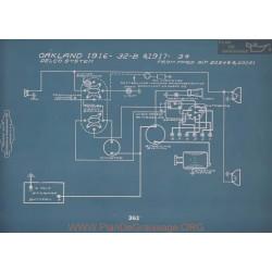 Oakland 32b 34 Schema Electrique 1916 1917