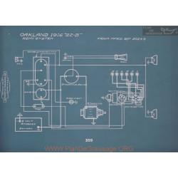 Oakland 32b Schema Electrique 1916 V2