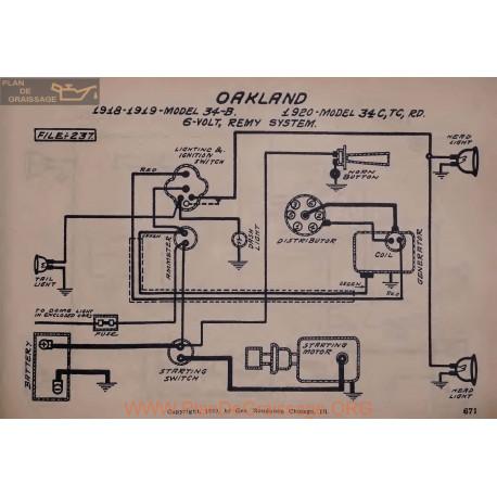 Oakland 34 C Tc Rd 34b 6volt Schema Electrique 1918 1919 1920 Remy