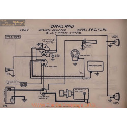 Oakland 34c Tc Rd 6volt Schema Electrique 1920 Remy
