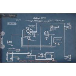 Oakland 34c Tc Rd Magneto 6volt Schema Electrique 1920 Remy