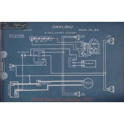 Oakland 35 42 6volt Schema Electrique 1913 Deaci