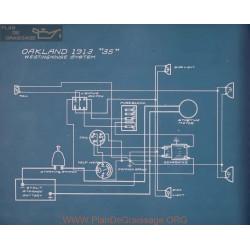 Oakland 35 Westinghouse Schema Electrique 1913