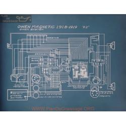 Owen Magnetic 4 2 Schema Electrique 1918 1919