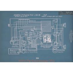 Owen Magnetic 42 Schema Electrique 1918