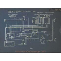 Owen Magnetic O 36 Schema Electrique 1917 Owen