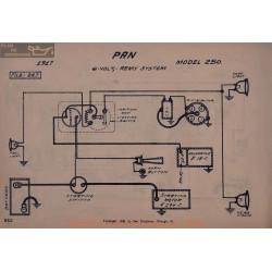 Pan American 250 6volt Schema Electrique 1917 Remy