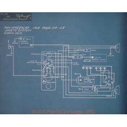 Pan American G4 G5 Schema Electrique 1918